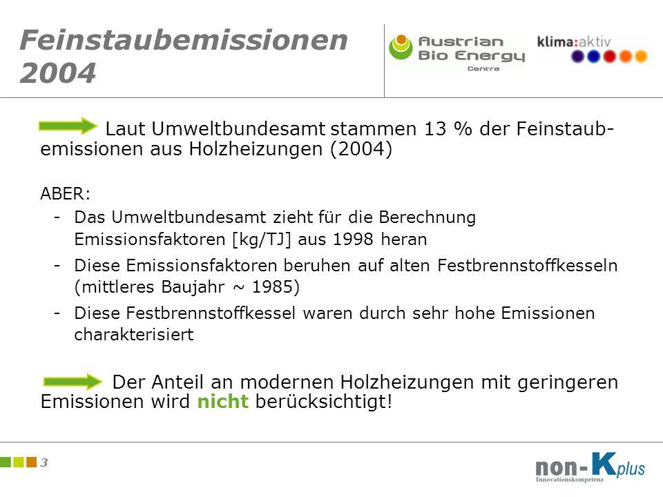 Feinstaubemissionen 2004 Laut Umweltbundesamt stammen 13 % der Feinstaub-emissionen aus Holzheizungen (2004)