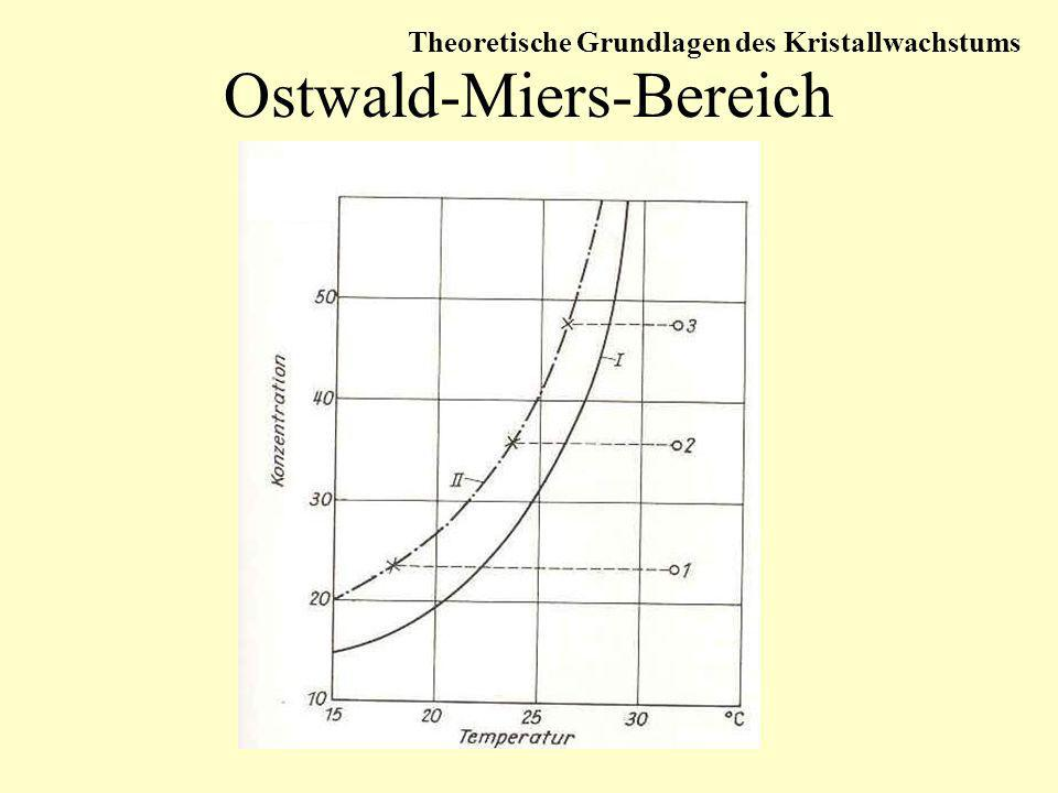 Ostwald-Miers-Bereich