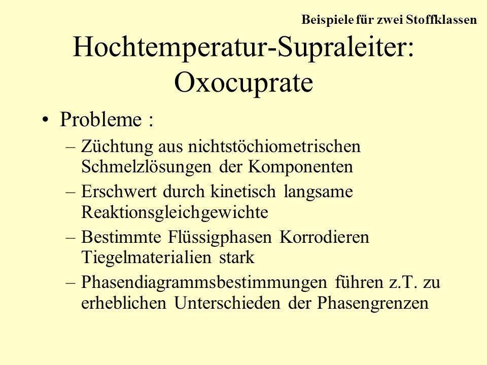 Hochtemperatur-Supraleiter: Oxocuprate