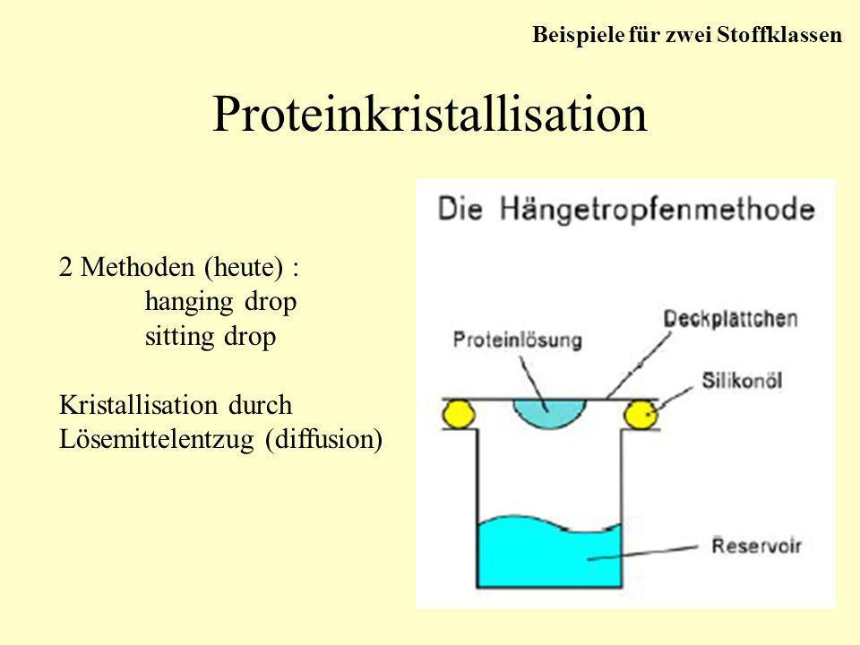 Proteinkristallisation