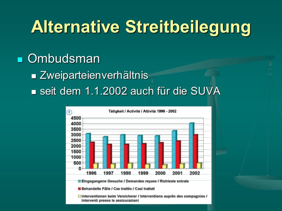 Alternative Streitbeilegung