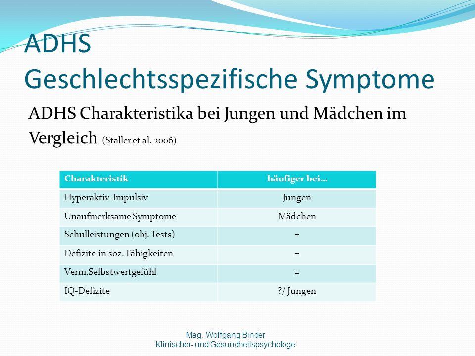 ADHS Geschlechtsspezifische Symptome