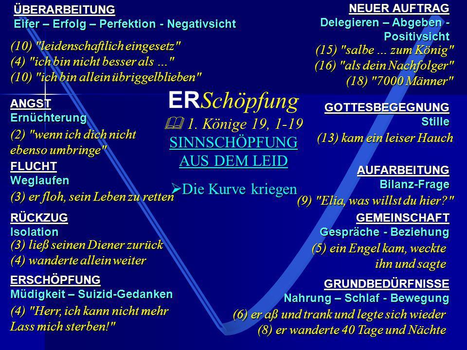 ERSchöpfung  1. Könige 19, 1-19 SINNSCHÖPFUNG AUS DEM LEID