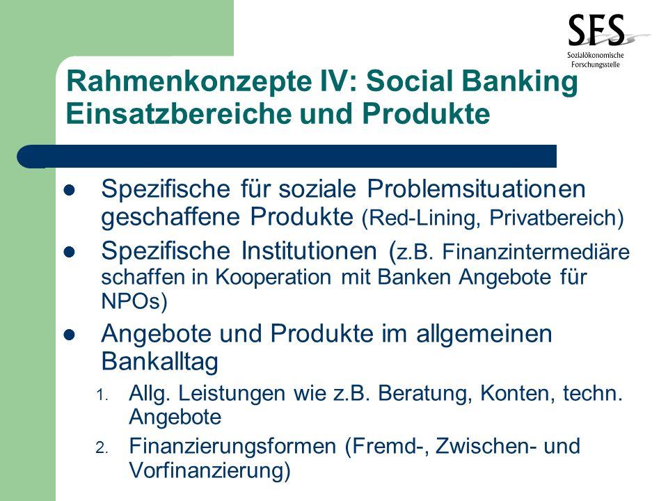 Rahmenkonzepte IV: Social Banking Einsatzbereiche und Produkte
