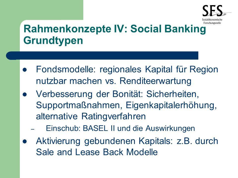 Rahmenkonzepte IV: Social Banking Grundtypen