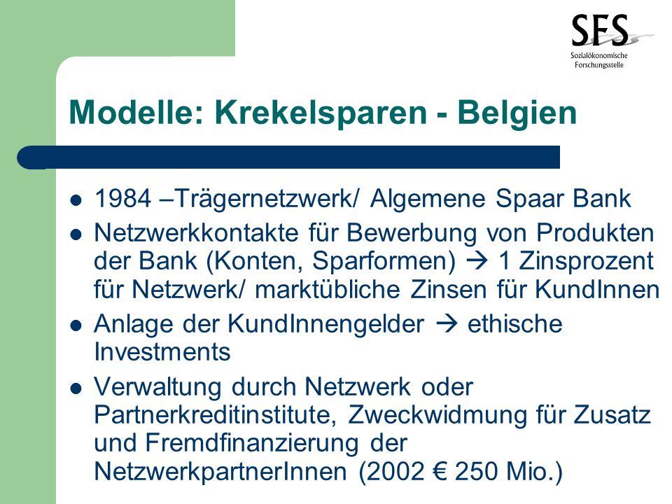 Modelle: Krekelsparen - Belgien