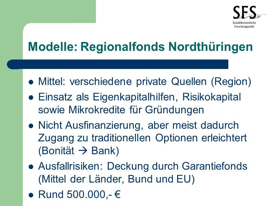 Modelle: Regionalfonds Nordthüringen