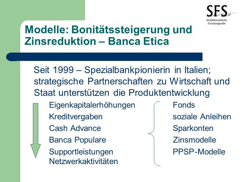 Modelle: Bonitätssteigerung und Zinsreduktion – Banca Etica