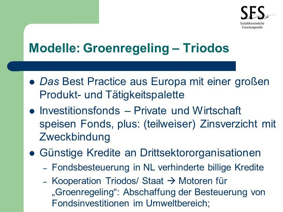 Modelle: Groenregeling – Triodos