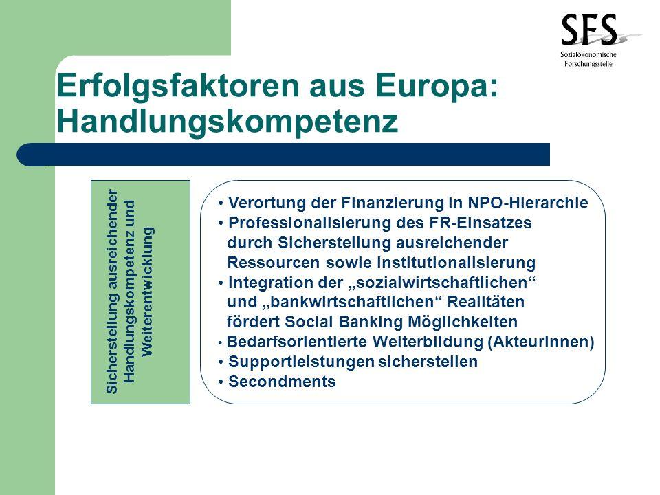 Erfolgsfaktoren aus Europa: Handlungskompetenz