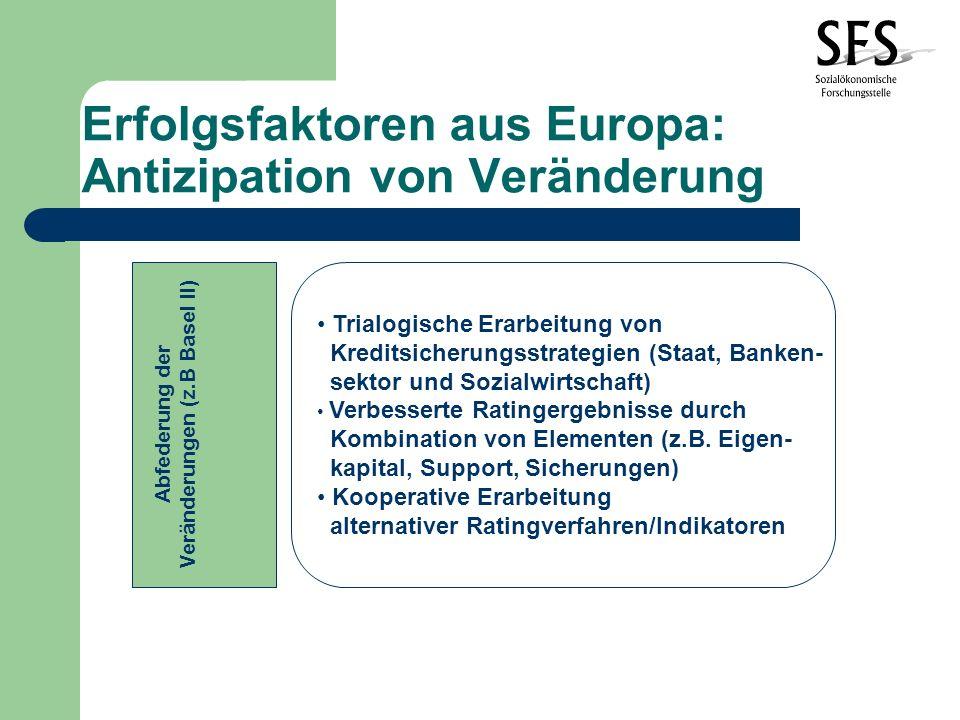 Erfolgsfaktoren aus Europa: Antizipation von Veränderung