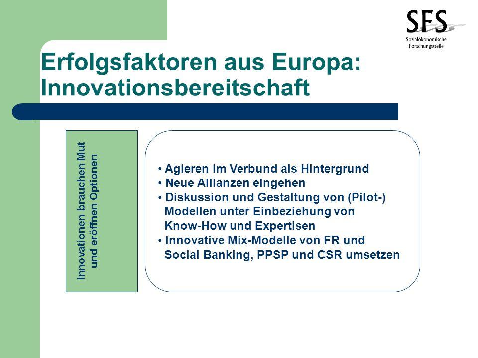 Erfolgsfaktoren aus Europa: Innovationsbereitschaft