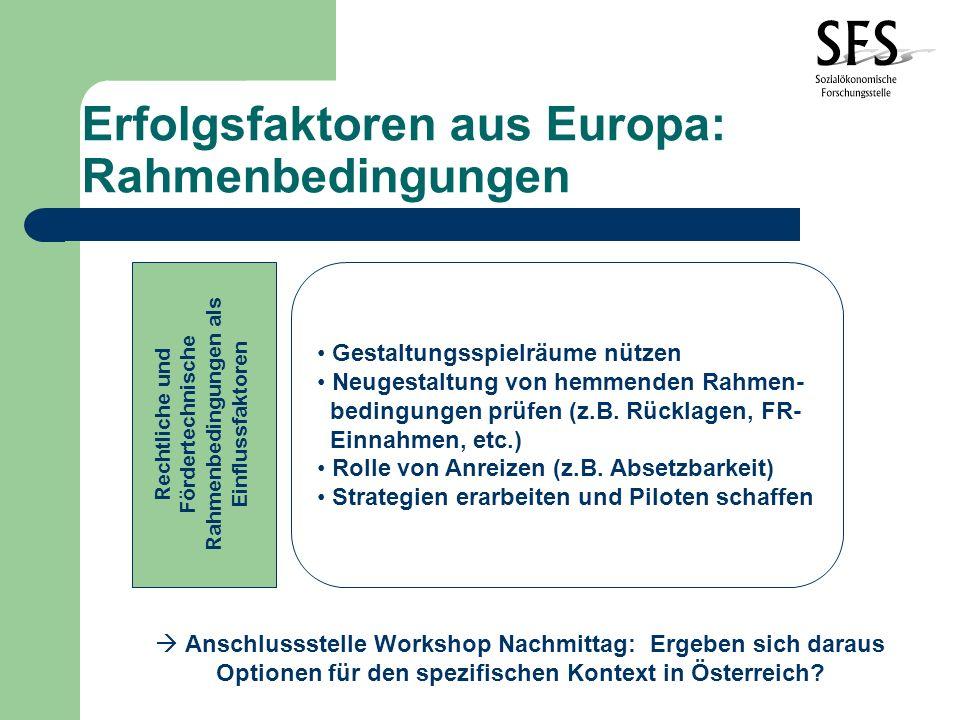 Erfolgsfaktoren aus Europa: Rahmenbedingungen