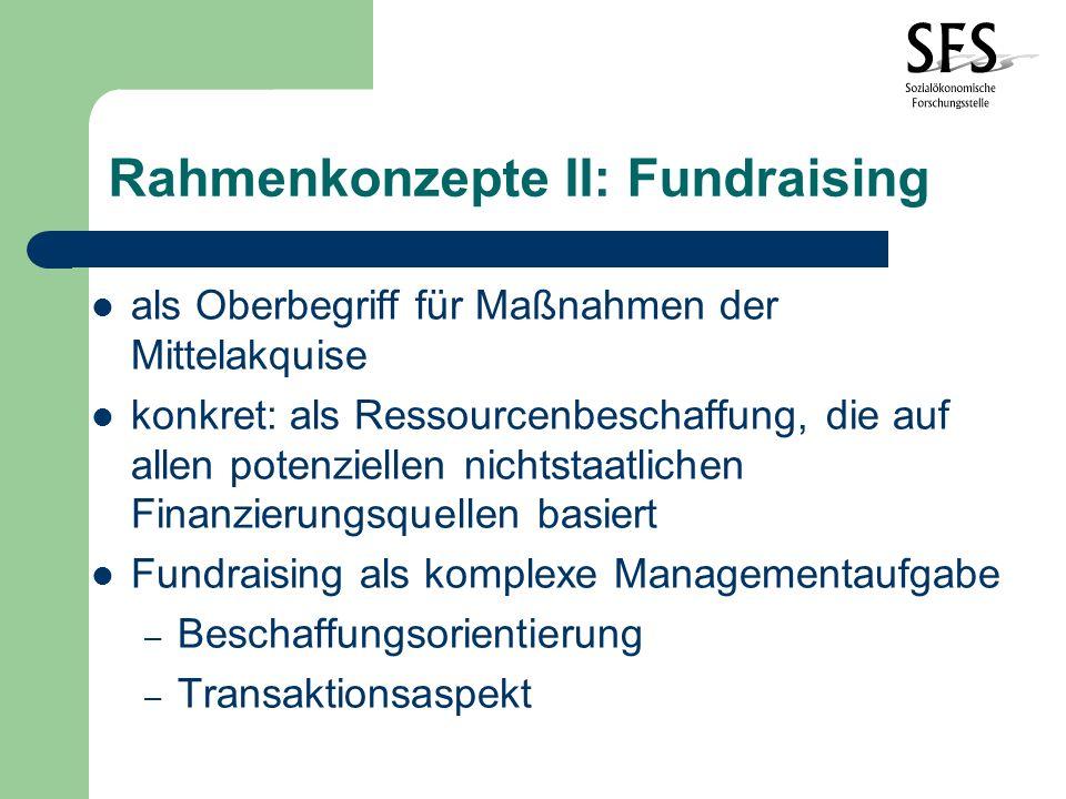 Rahmenkonzepte II: Fundraising