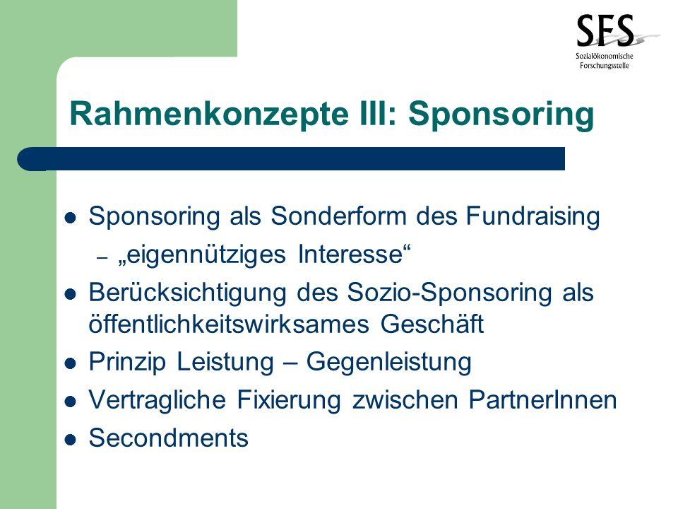 Rahmenkonzepte III: Sponsoring
