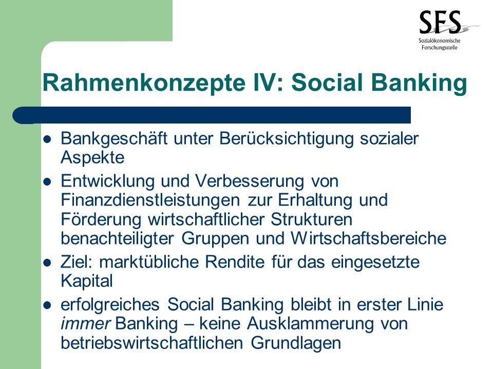 Rahmenkonzepte IV: Social Banking