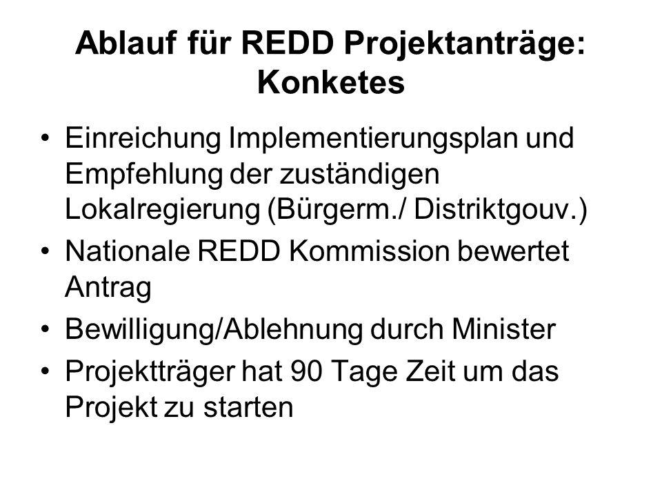 Ablauf für REDD Projektanträge: Konketes