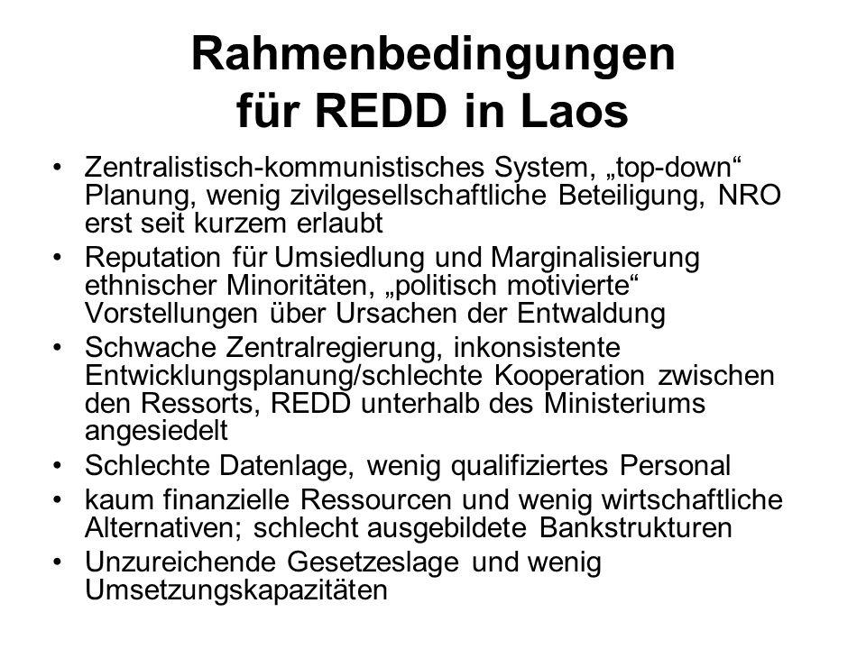 Rahmenbedingungen für REDD in Laos
