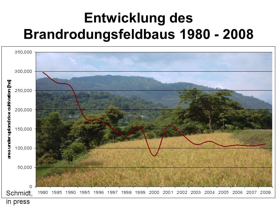 Entwicklung des Brandrodungsfeldbaus 1980 - 2008