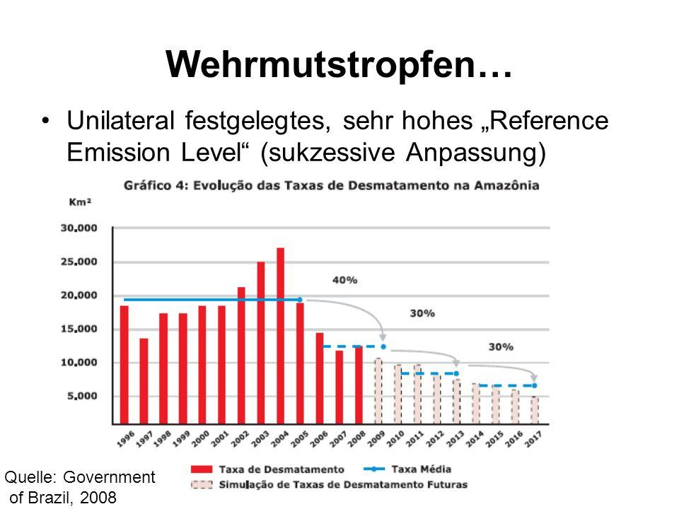 """Wehrmutstropfen… Unilateral festgelegtes, sehr hohes """"Reference Emission Level (sukzessive Anpassung)"""