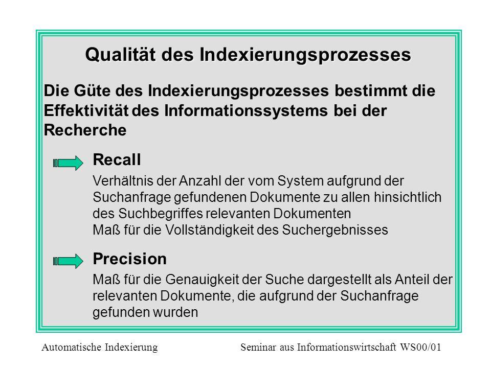Qualität des Indexierungsprozesses