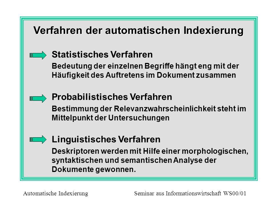 Verfahren der automatischen Indexierung