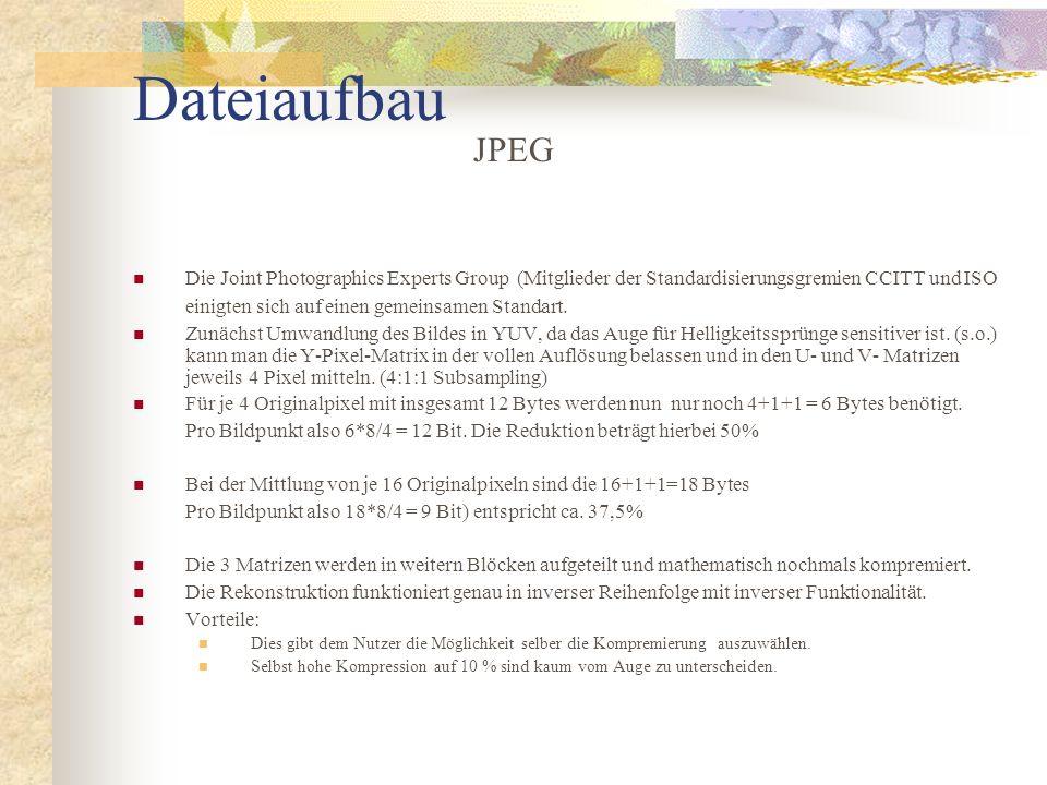 Dateiaufbau JPEG.