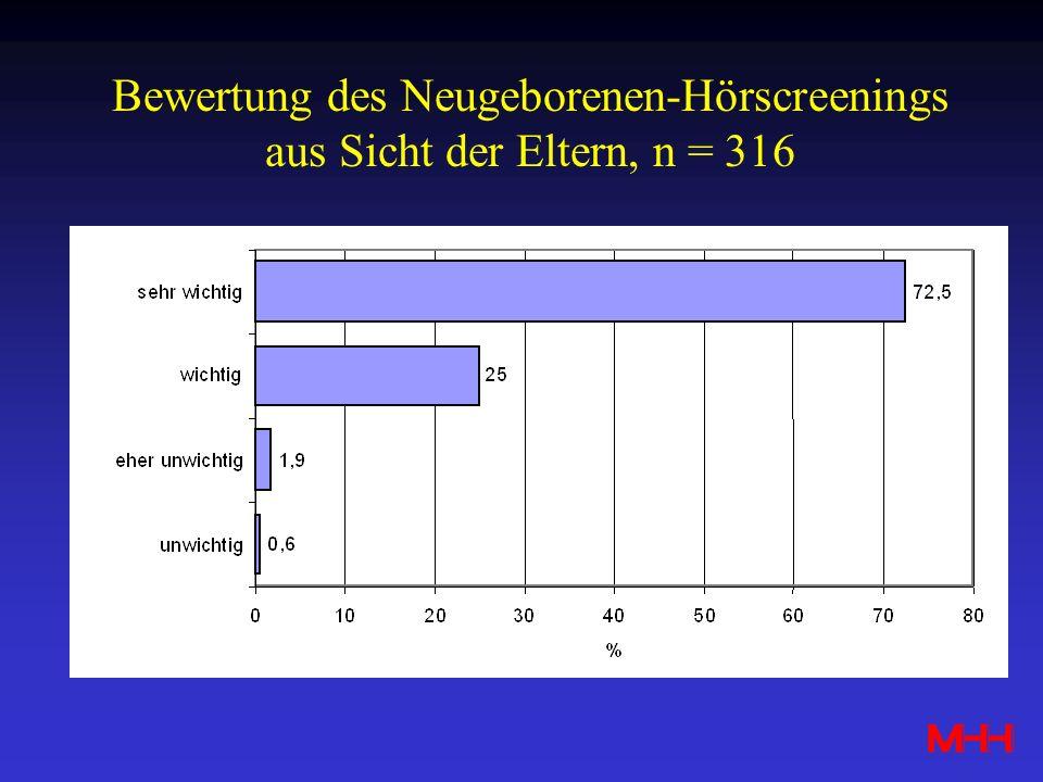 Bewertung des Neugeborenen-Hörscreenings