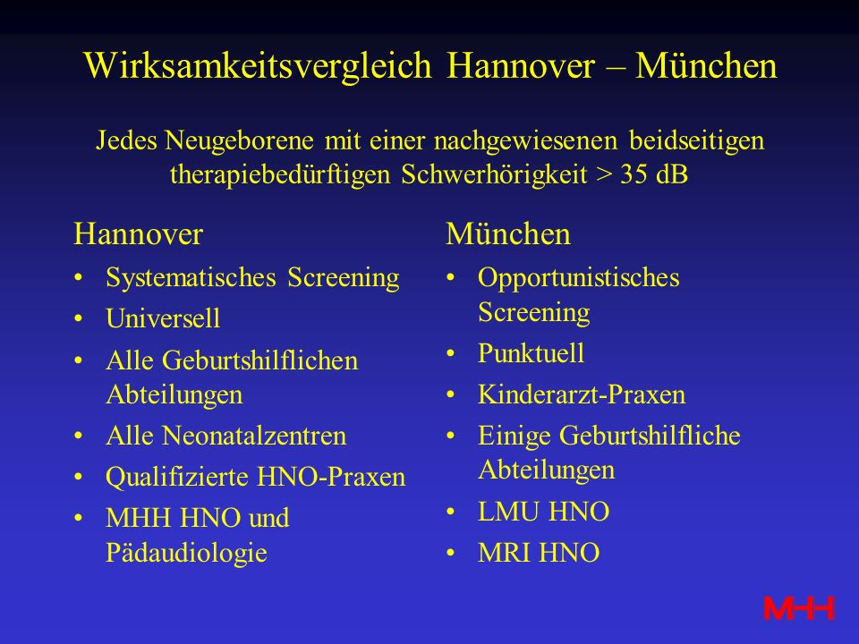 Wirksamkeitsvergleich Hannover – München Jedes Neugeborene mit einer nachgewiesenen beidseitigen therapiebedürftigen Schwerhörigkeit > 35 dB