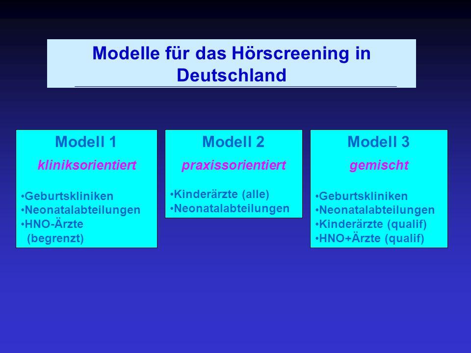 Modelle für das Hörscreening in Deutschland