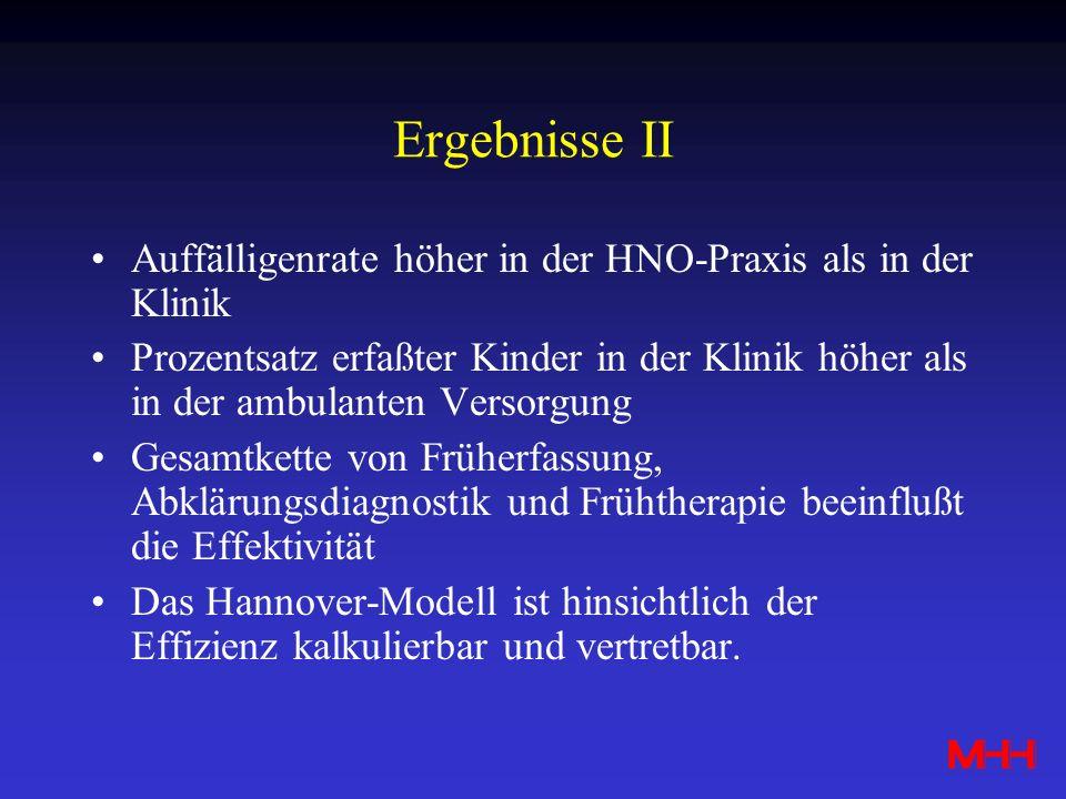 Ergebnisse II Auffälligenrate höher in der HNO-Praxis als in der Klinik.