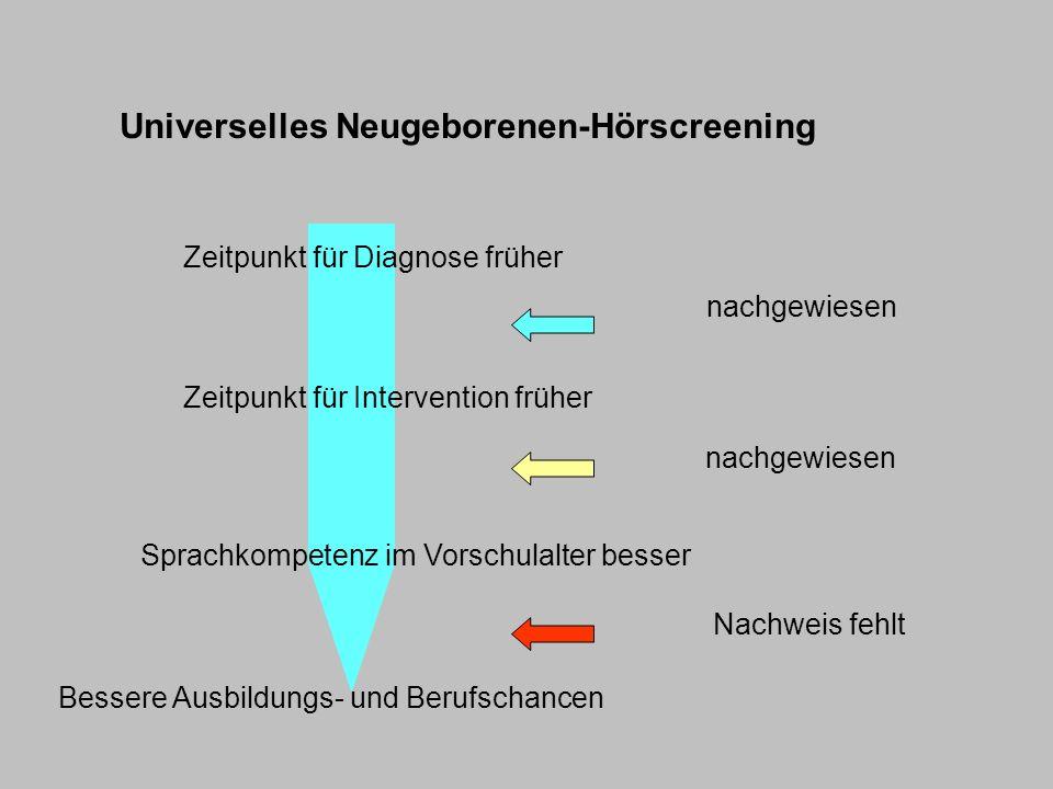 Universelles Neugeborenen-Hörscreening