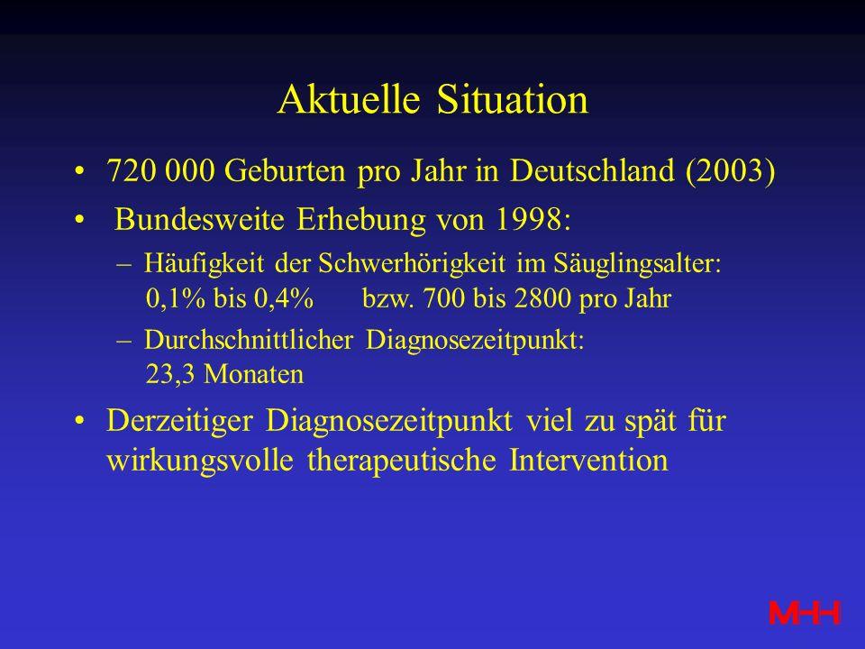 Aktuelle Situation 720 000 Geburten pro Jahr in Deutschland (2003)