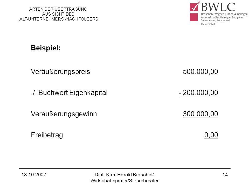 ./. Buchwert Eigenkapital - 200.000,00