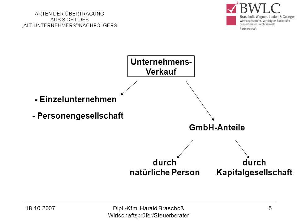 - Personengesellschaft GmbH-Anteile