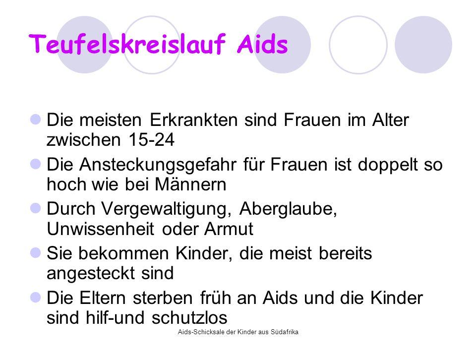 Teufelskreislauf Aids