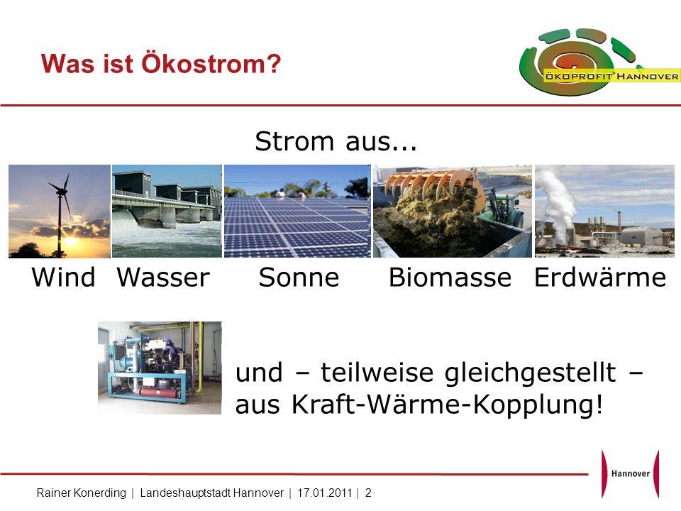 Was ist Ökostrom. Strom aus... Wind Wasser Sonne Biomasse Erdwärme.