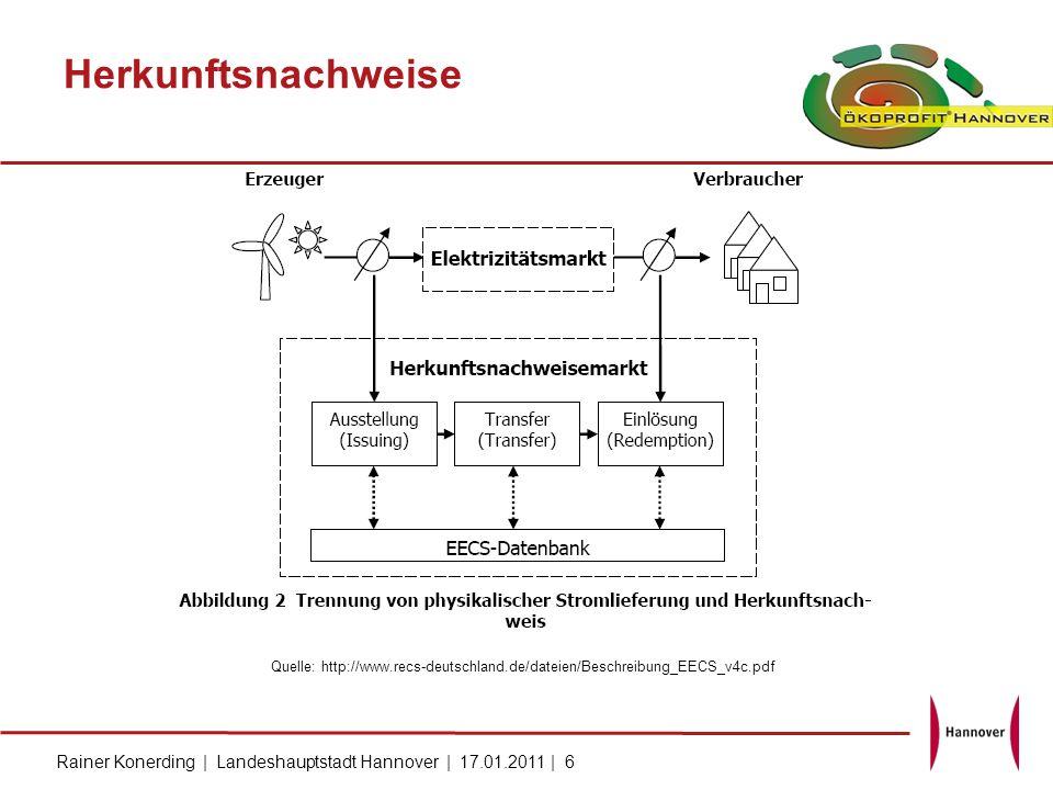 Herkunftsnachweise Quelle: http://www.recs-deutschland.de/dateien/Beschreibung_EECS_v4c.pdf