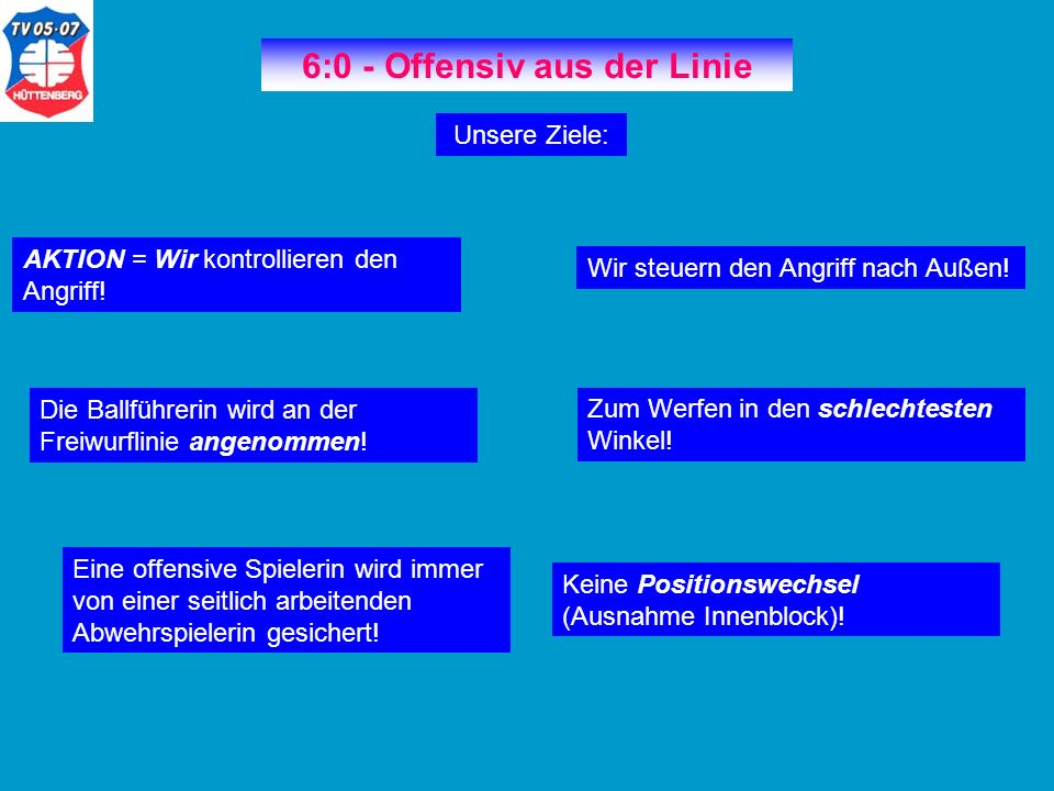 Unsere Ziele: AKTION = Wir kontrollieren den Angriff! Wir steuern den Angriff nach Außen! Die Ballführerin wird an der Freiwurflinie angenommen!