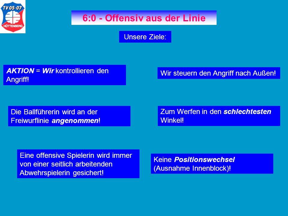 Unsere Ziele:AKTION = Wir kontrollieren den Angriff! Wir steuern den Angriff nach Außen! Die Ballführerin wird an der Freiwurflinie angenommen!