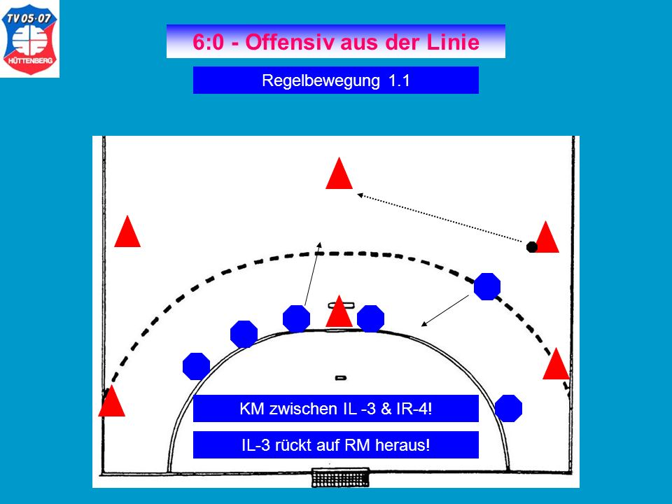 Regelbewegung 1.1 KM zwischen IL -3 & IR-4! IL-3 rückt auf RM heraus!