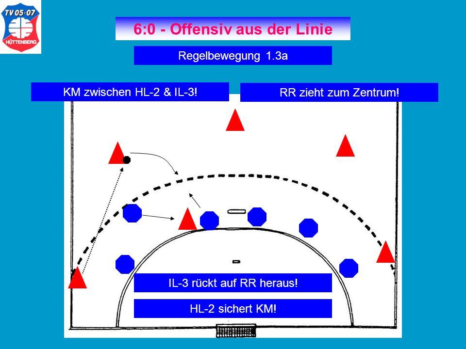 Regelbewegung 1.3a KM zwischen HL-2 & IL-3. RR zieht zum Zentrum.