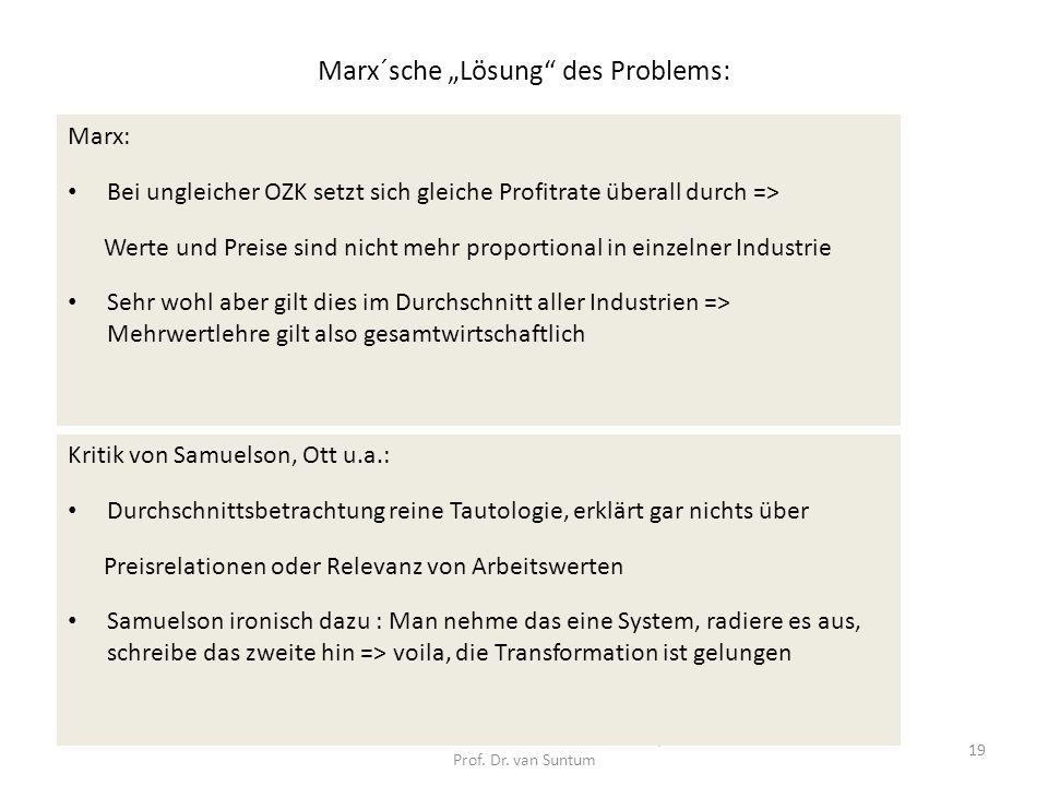 """Marx´sche """"Lösung des Problems:"""