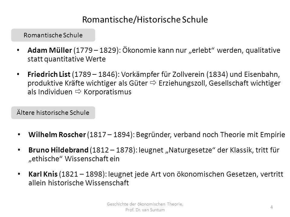 Romantische/Historische Schule