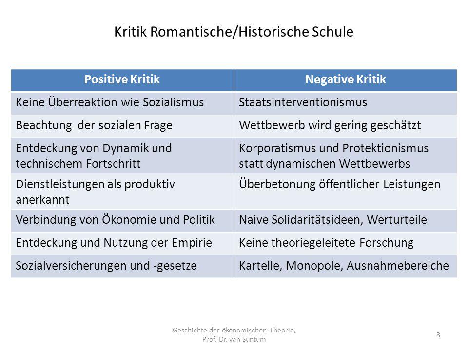 Kritik Romantische/Historische Schule