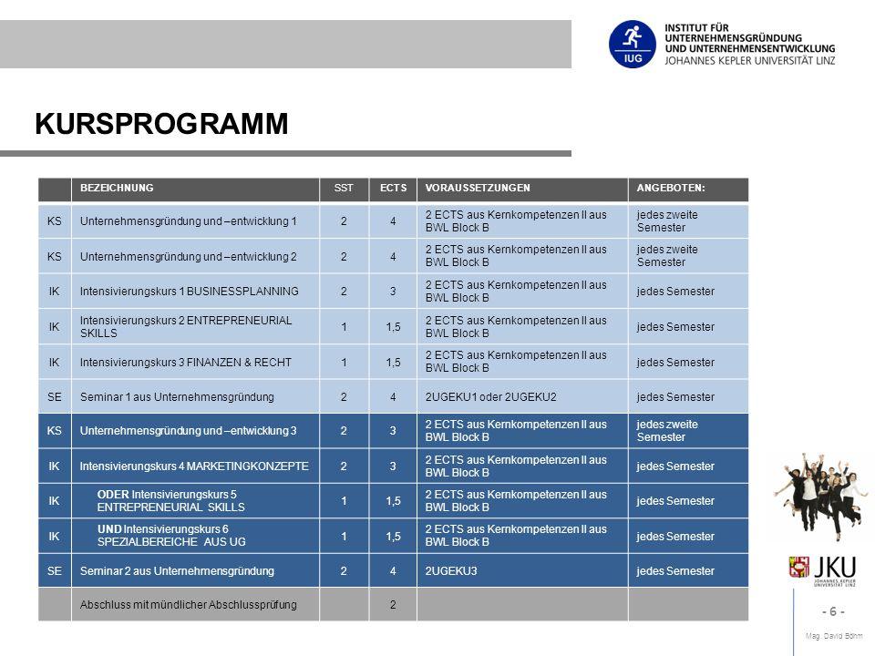 KURSPROGRAMM KS Unternehmensgründung und –entwicklung 1 2 4