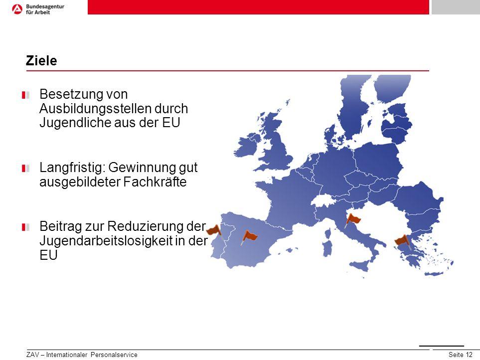 Besetzung von Ausbildungsstellen durch Jugendliche aus der EU