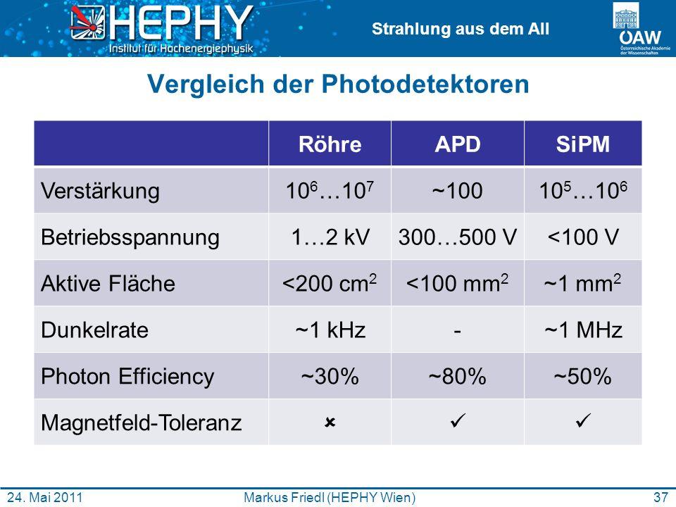 Vergleich der Photodetektoren