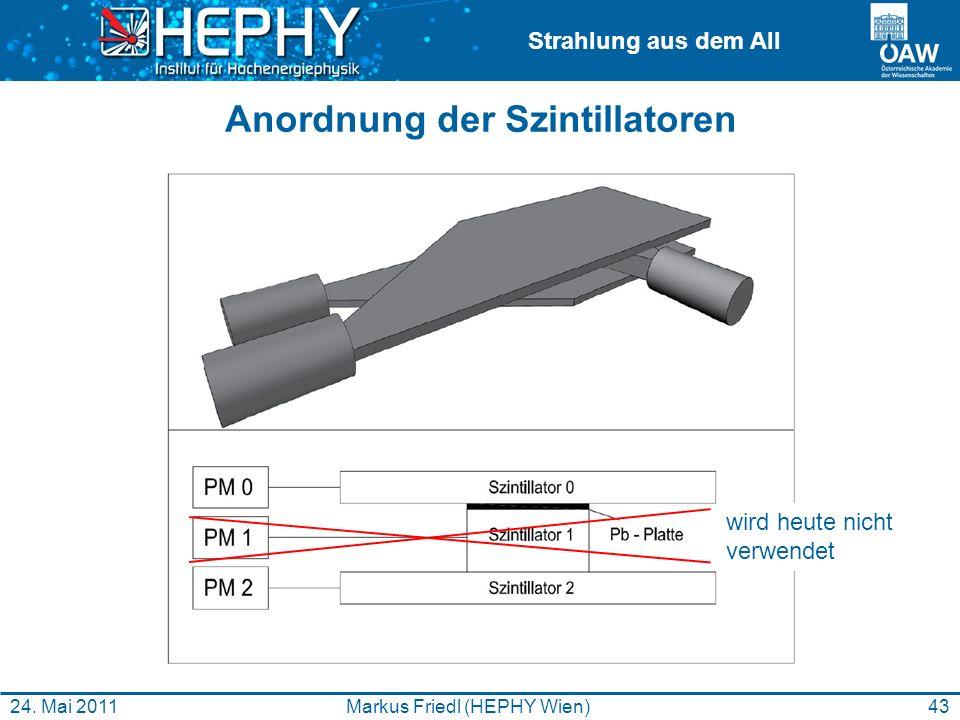 Anordnung der Szintillatoren