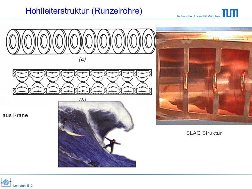 Hohlleiterstruktur (Runzelröhre)